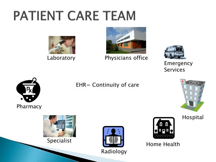 PATIENT CARE TEAM