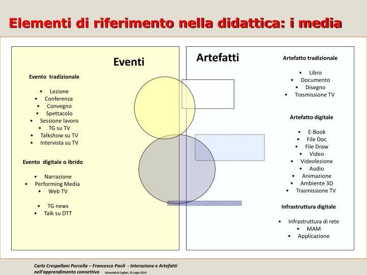 Elementi di riferimento nella didattica: i media