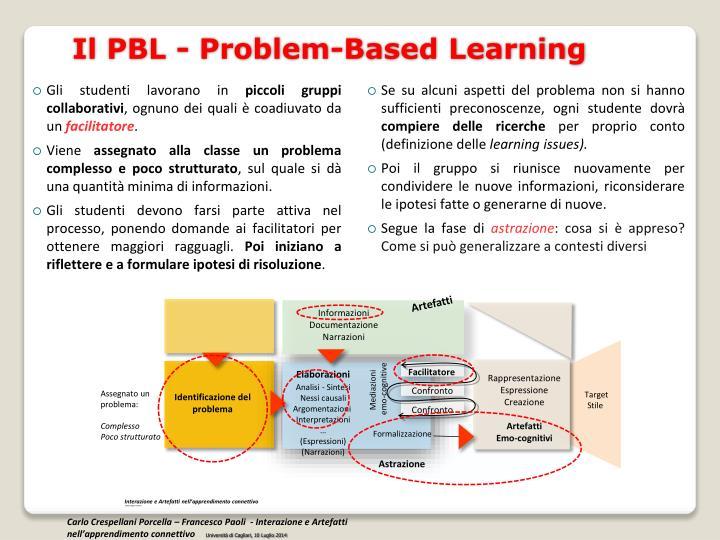 Il PBL -