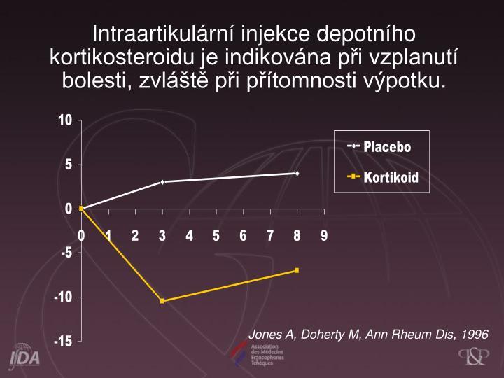 Intraartikulrn injekce depotnho kortikosteroidu je indikovna pi vzplanut bolesti, zvlt pi ptomnosti vpotku.
