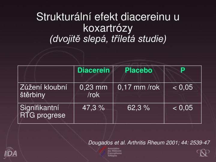 Strukturln efekt diacereinu u koxartrzy