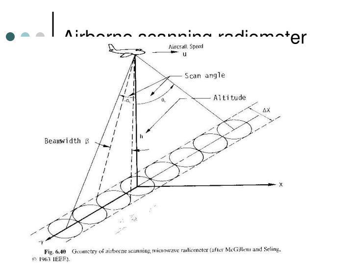 Airborne scanning radiometer