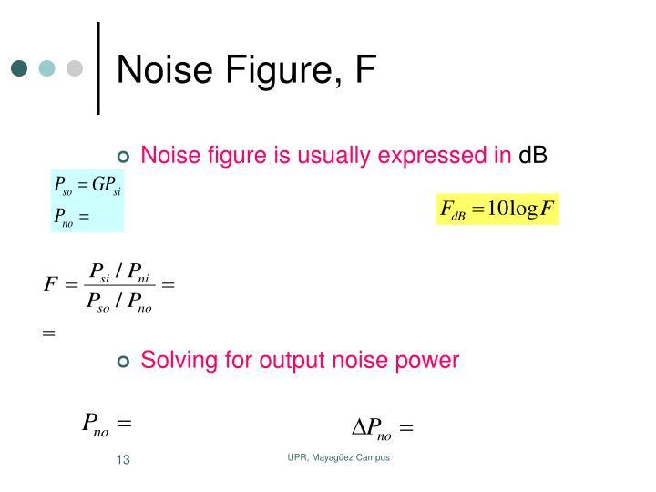 Noise Figure, F