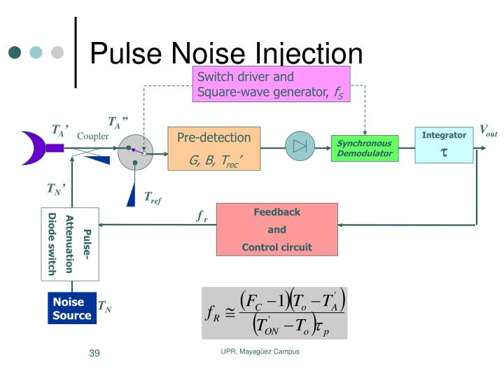 Pulse Noise Injection