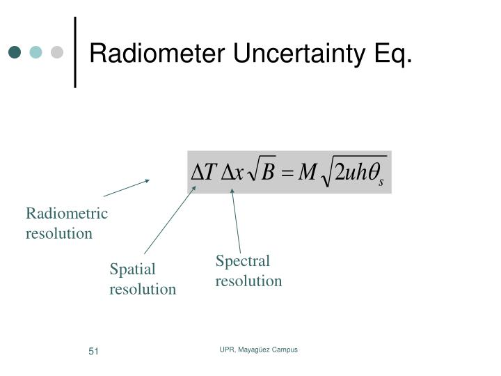 Radiometer Uncertainty Eq.