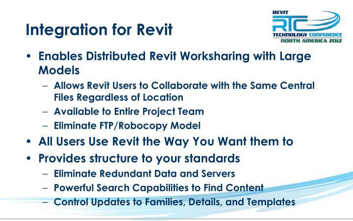 Integration for Revit