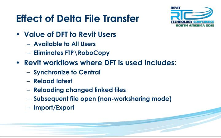 Effect of Delta File Transfer