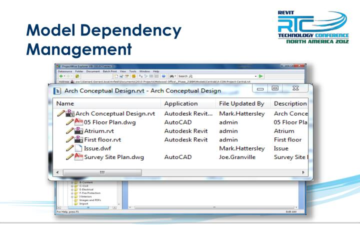 Model Dependency Management
