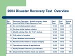 2004 disaster recovery test overview1