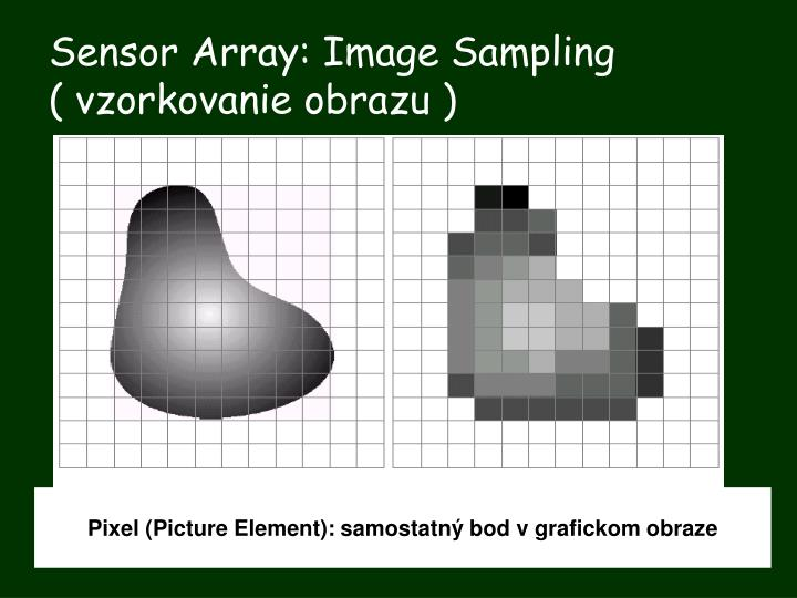 Sensor Array: Image Sampling