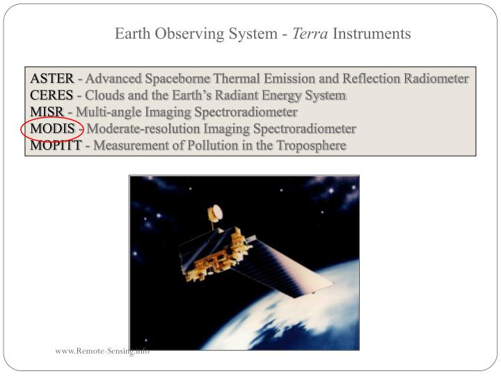 Earth Observing System -