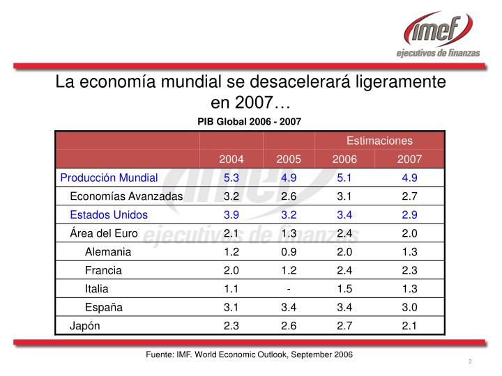 La economía mundial se desacelerará ligeramente