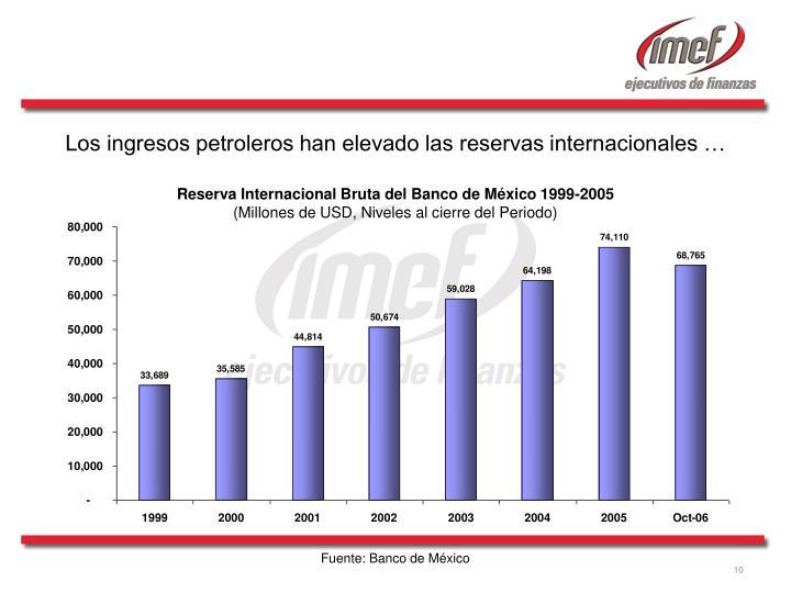 Los ingresos petroleros han elevado las reservas internacionales …
