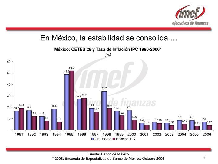 En México, la estabilidad se consolida …
