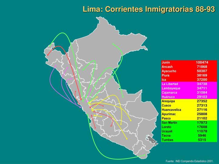 Lima: Corrientes Inmigratorias 88-93