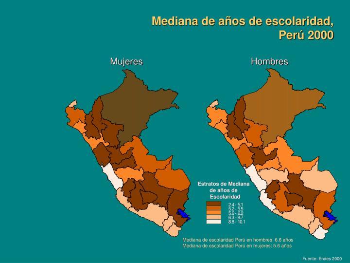 Mediana de años de escolaridad, Perú 2000
