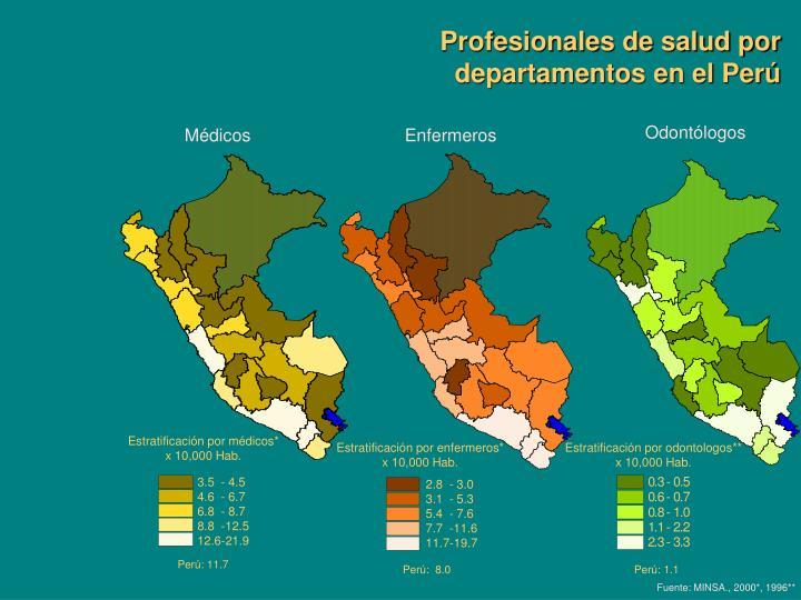 Profesionales de salud por departamentos en el Perú
