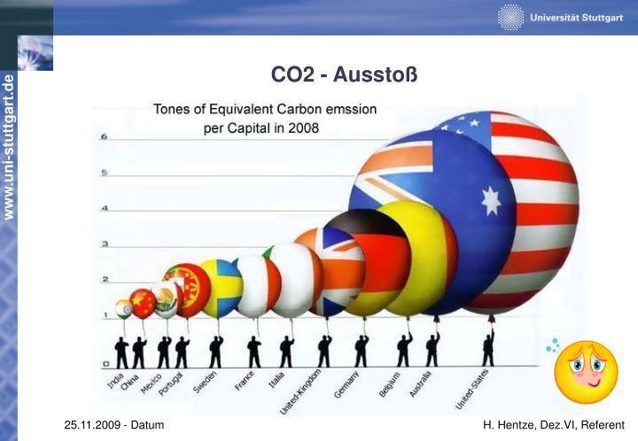 CO2 - Ausstoß