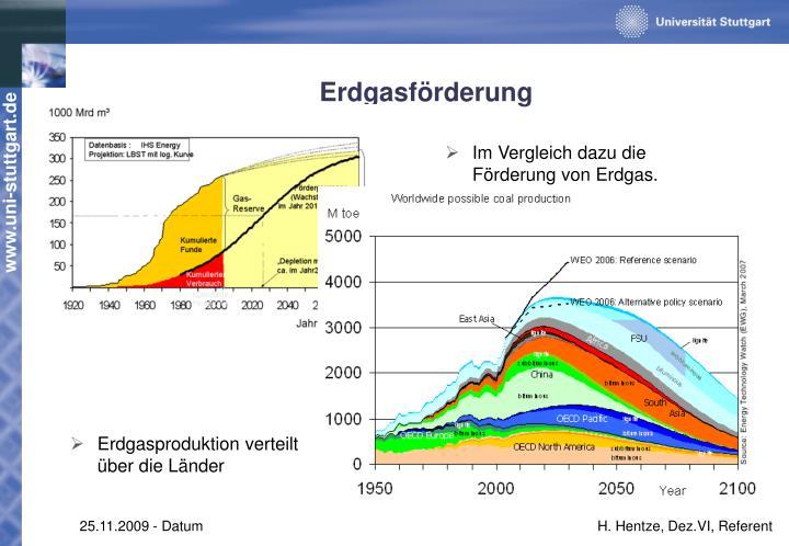 Erdgasförderung