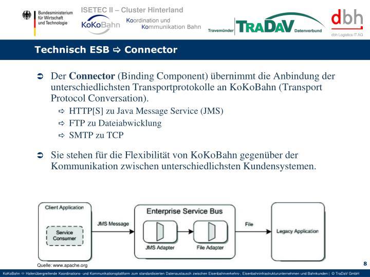 Technisch ESB