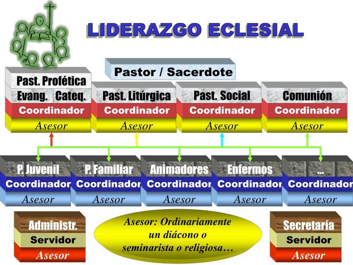 LIDERAZGO ECLESIAL