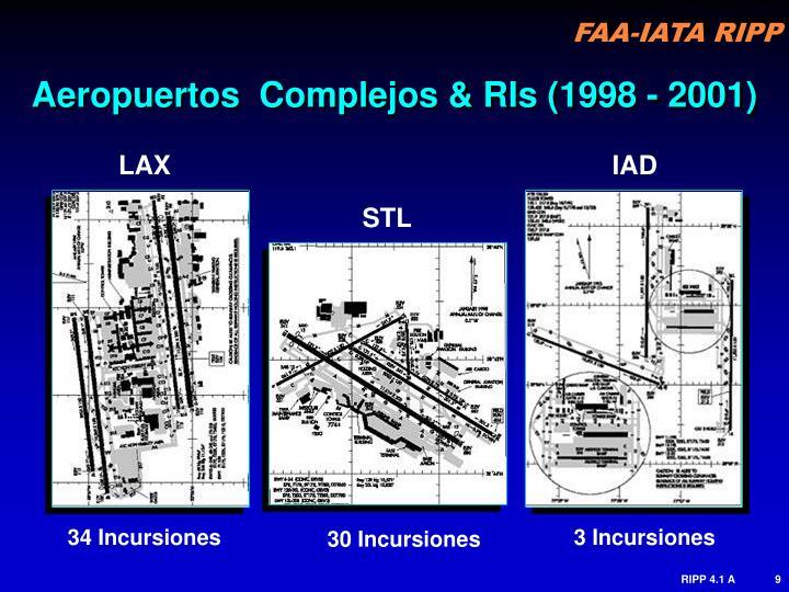 Aeropuertos  Complejos & RIs (1998 - 2001)
