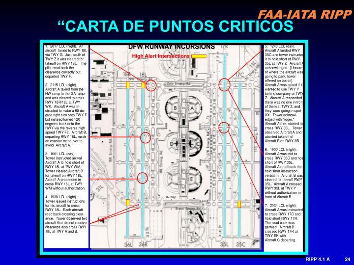 """CARTA DE PUNTOS CRITICOS"