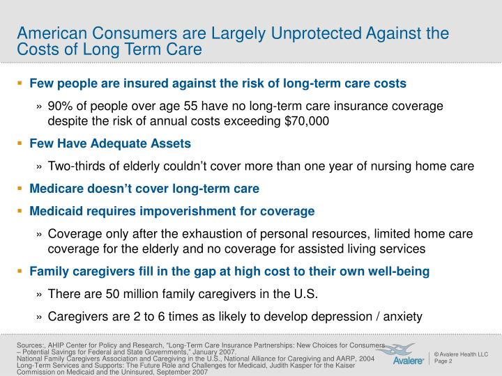 American consumers are largely unprotected against the costs of long term care