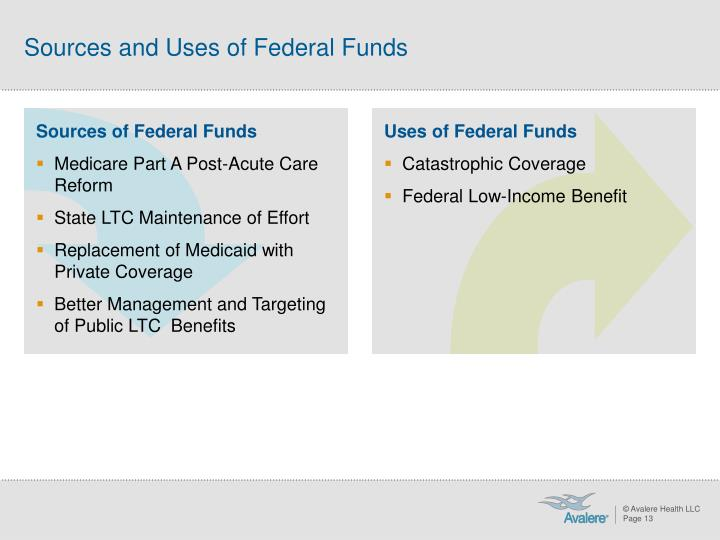 Sources of Federal Funds