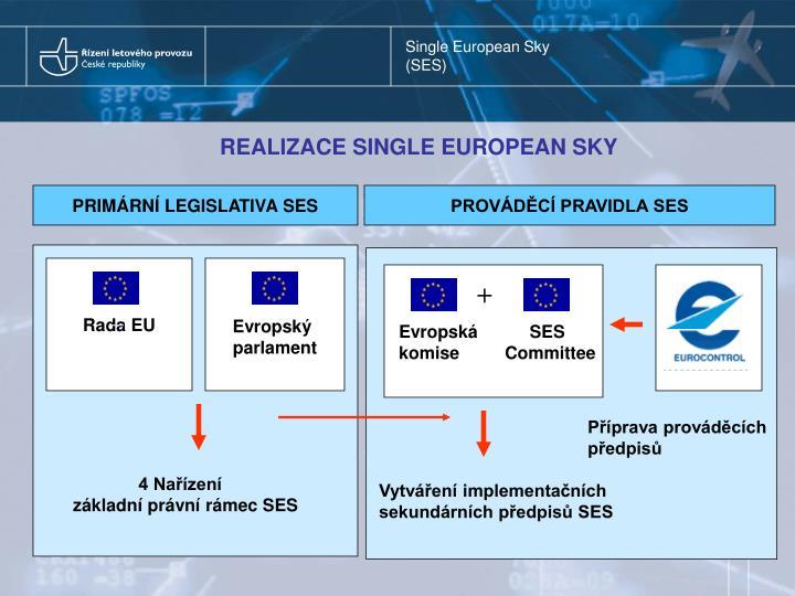 Single European Sky (SES)