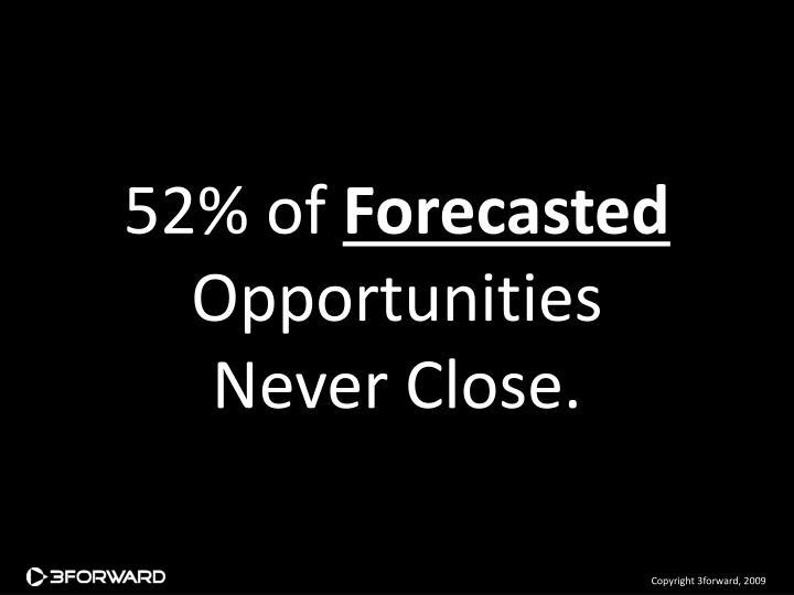 52% of