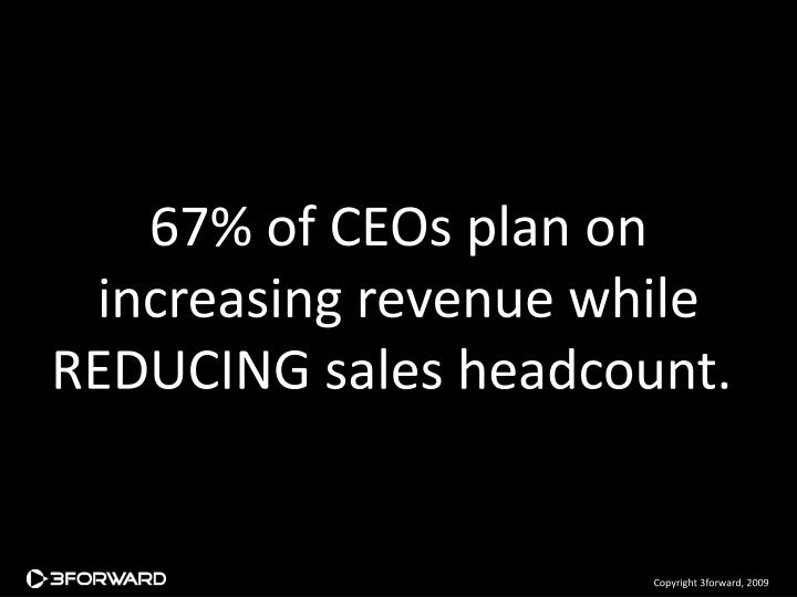 67% of CEOs plan on increasing revenue while REDUCING sales headcount.
