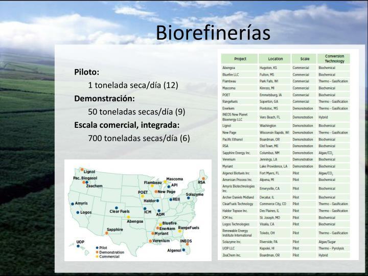 Biorefinerías