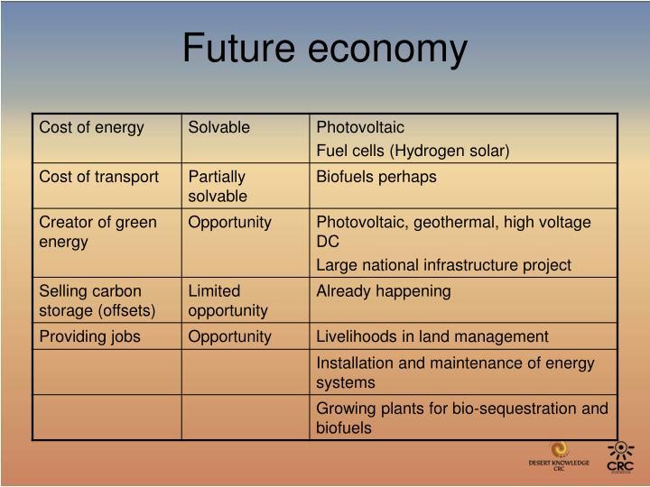 Future economy