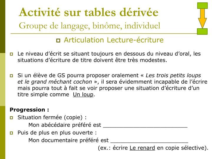 Activité sur tables dérivée