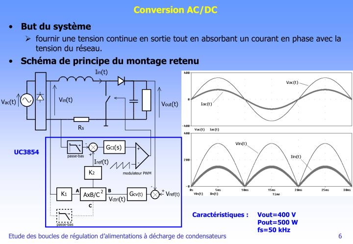Conversion AC/DC