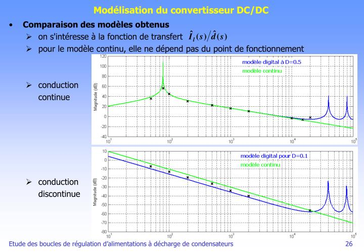 Modélisation du convertisseur DC/DC