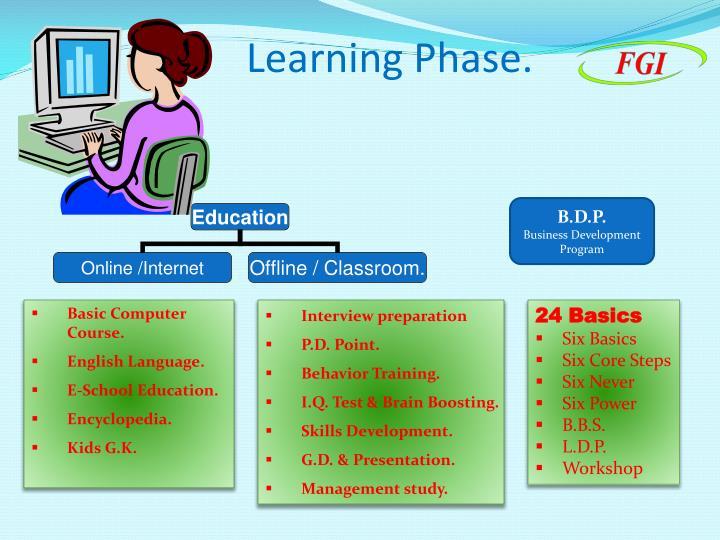 Learning Phase.