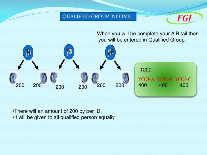 QUALIFIED GROUP INCOME