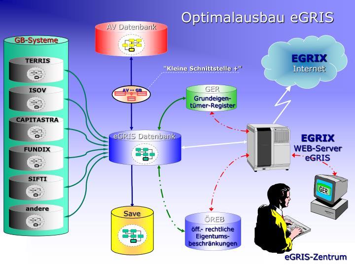 AV Datenbank