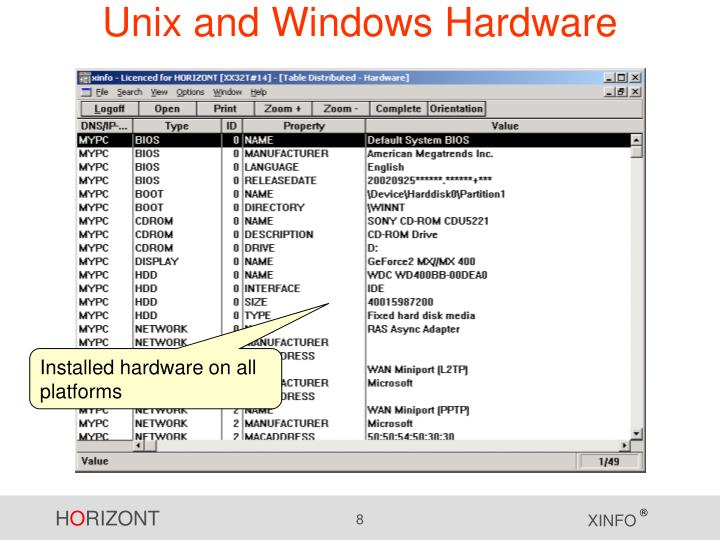Unix and Windows Hardware