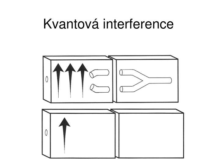 Kvantová interference