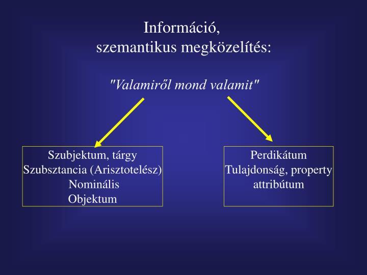 Információ,