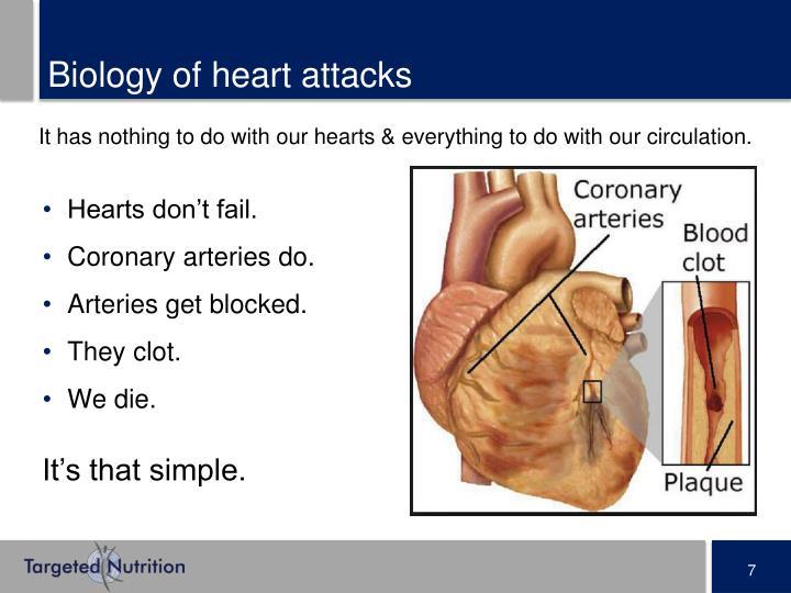 Biology of heart attacks