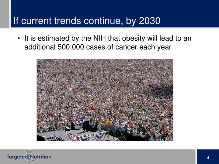 If current trends continue, by 2030