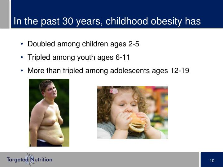In the past 30 years, childhood obesity has