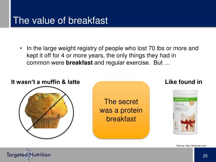 The value of breakfast