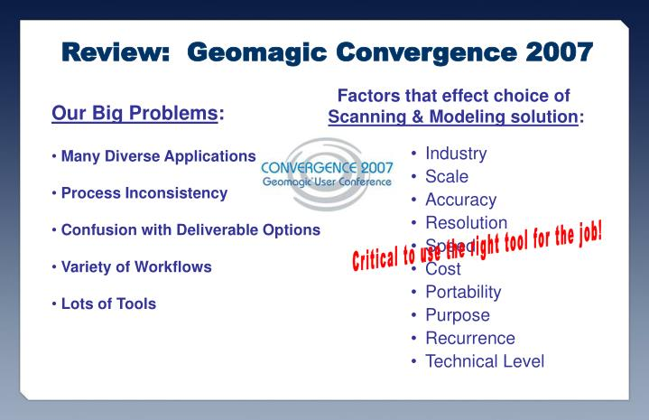 Review:  Geomagic Convergence 2007