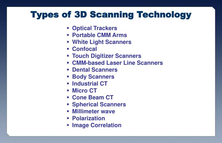 Types of 3D Scanning Technology