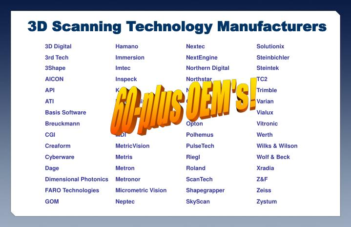 3D Scanning Technology Manufacturers